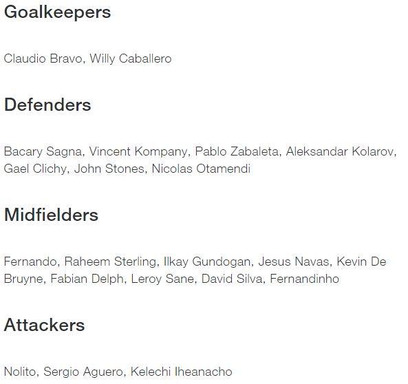 Man City Champions League Squad 2016 17